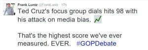 Frank Luntz dial testing tweet GOP debate 2015